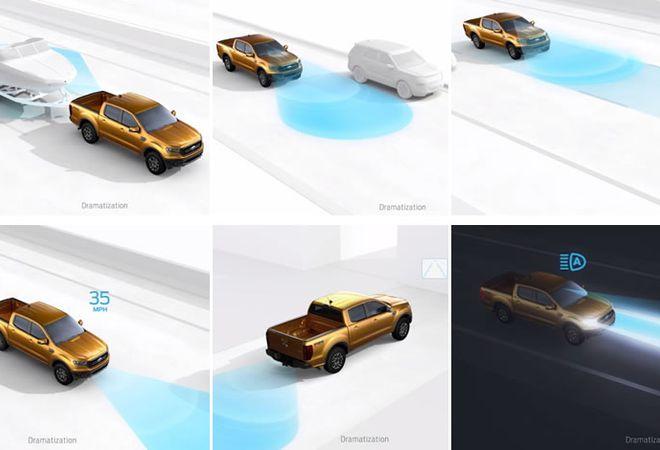 Ford Ranger 2020 ТЕХНОЛОГИИ ПОМОЩИ ВОДИТЕЛЮ CO-PILOT360. Авто Премиум Груп